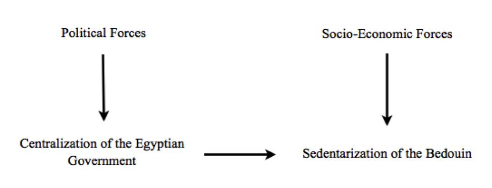 Egypt photo 3